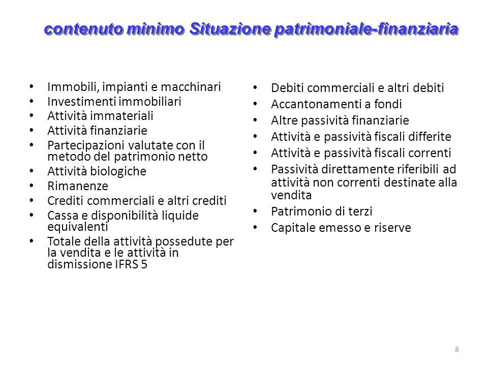 contenuto minimo Situazione patrimoniale-finanziaria 8 Immobili, impianti e macchinari Investimenti immobiliari Attività immateriali Attività finanzia