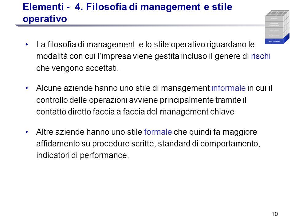 10 Elementi - 4. Filosofia di management e stile operativo La filosofia di management e lo stile operativo riguardano le modalità con cui limpresa vie