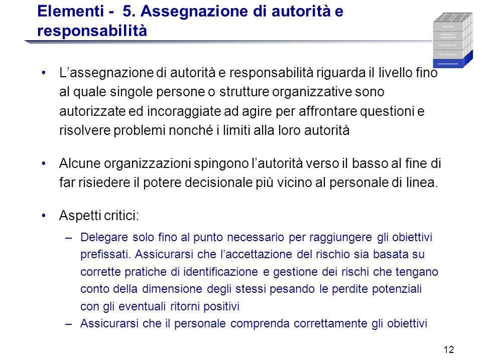 12 Elementi - 5. Assegnazione di autorità e responsabilità Lassegnazione di autorità e responsabilità riguarda il livello fino al quale singole person