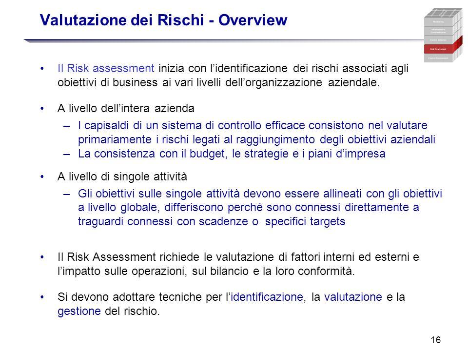 16 Valutazione dei Rischi - Overview Il Risk assessment inizia con lidentificazione dei rischi associati agli obiettivi di business ai vari livelli de