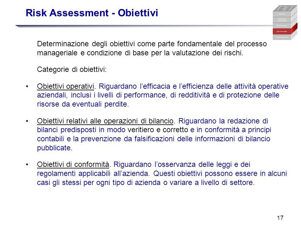 17 Risk Assessment - Obiettivi Determinazione degli obiettivi come parte fondamentale del processo manageriale e condizione di base per la valutazione
