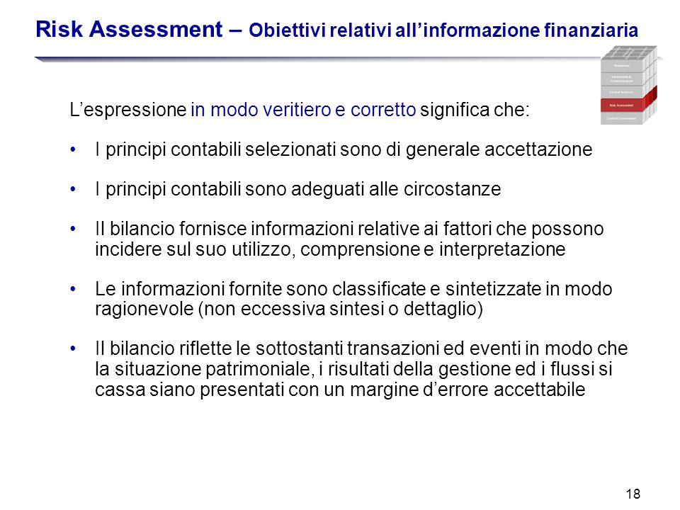 18 Risk Assessment – Obiettivi relativi allinformazione finanziaria Lespressione in modo veritiero e corretto significa che: I principi contabili sele