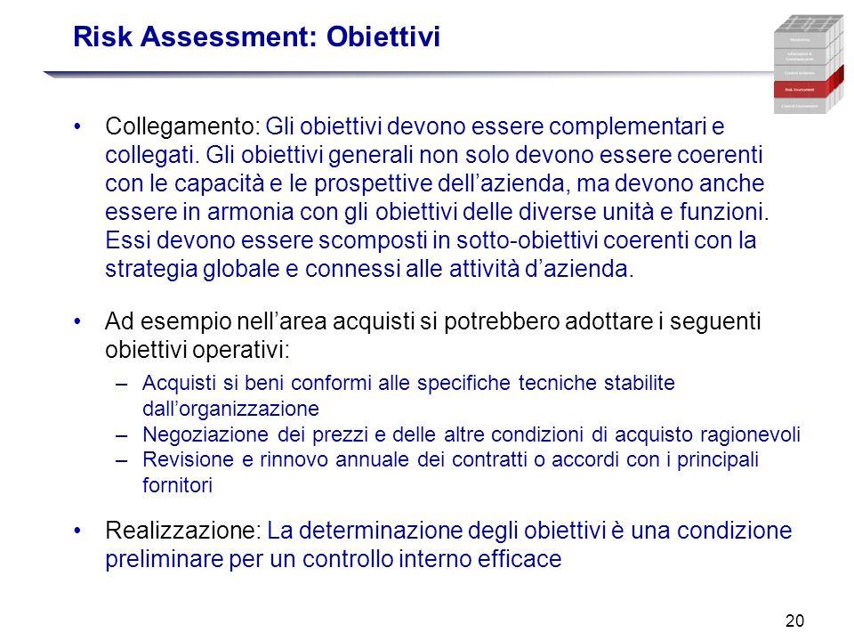 20 Risk Assessment: Obiettivi Collegamento: Gli obiettivi devono essere complementari e collegati. Gli obiettivi generali non solo devono essere coere