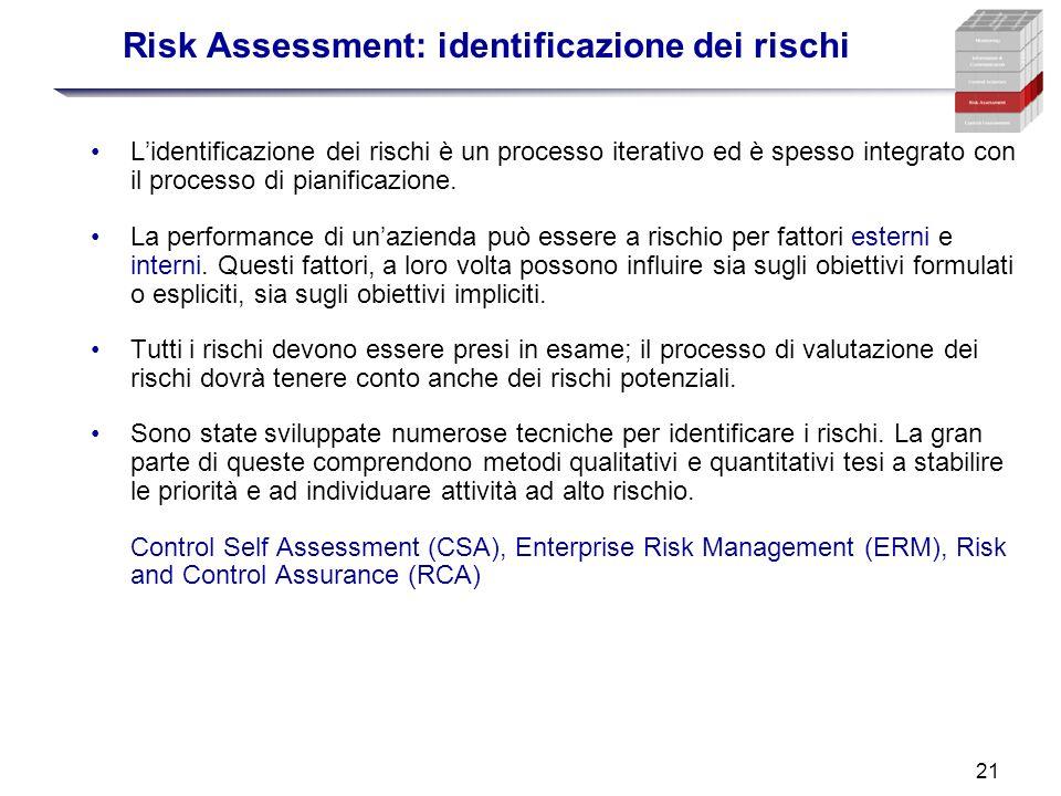 21 Risk Assessment: identificazione dei rischi Lidentificazione dei rischi è un processo iterativo ed è spesso integrato con il processo di pianificaz