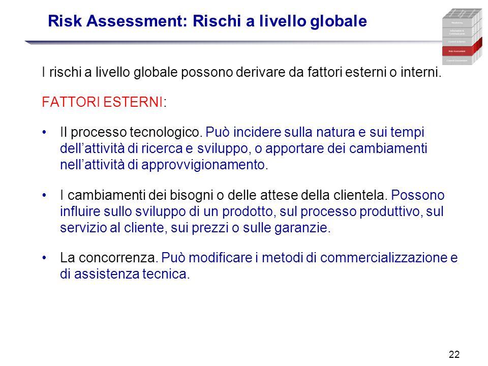 22 Risk Assessment: Rischi a livello globale I rischi a livello globale possono derivare da fattori esterni o interni. FATTORI ESTERNI: Il processo te