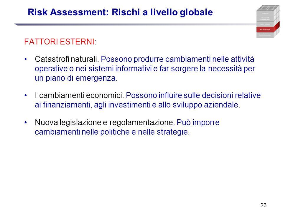 23 Risk Assessment: Rischi a livello globale FATTORI ESTERNI: Catastrofi naturali. Possono produrre cambiamenti nelle attività operative o nei sistemi