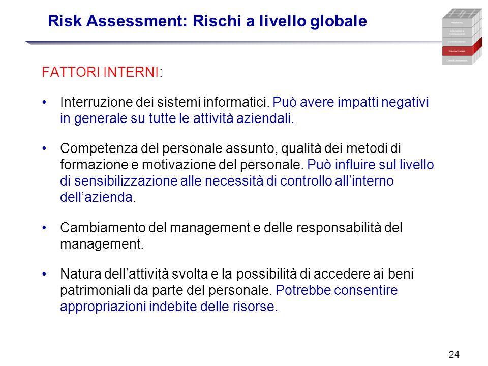 24 Risk Assessment: Rischi a livello globale FATTORI INTERNI: Interruzione dei sistemi informatici. Può avere impatti negativi in generale su tutte le