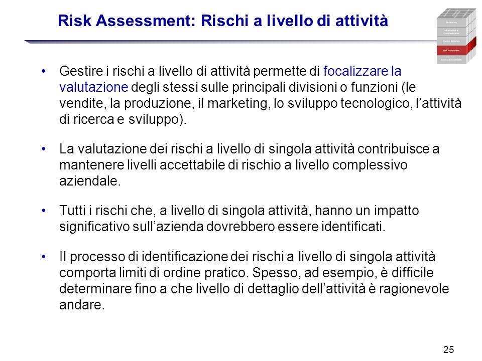 25 Risk Assessment: Rischi a livello di attività Gestire i rischi a livello di attività permette di focalizzare la valutazione degli stessi sulle prin
