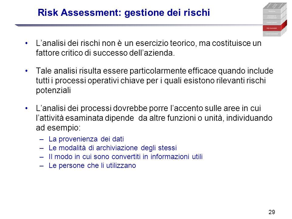 29 Risk Assessment: gestione dei rischi Lanalisi dei rischi non è un esercizio teorico, ma costituisce un fattore critico di successo dellazienda. Tal