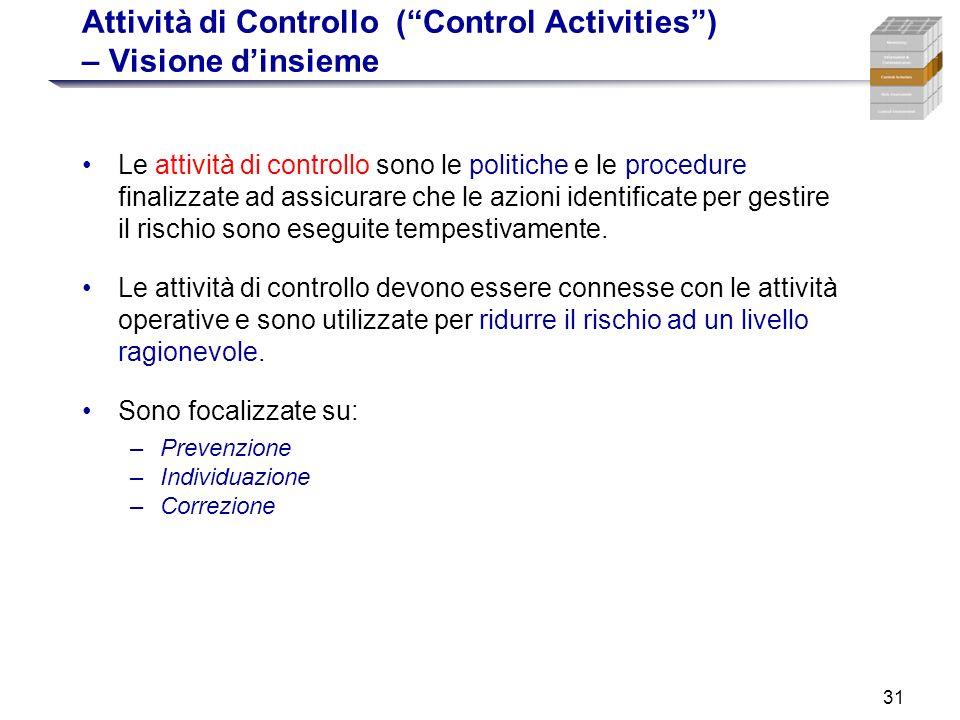 31 Attività di Controllo (Control Activities) – Visione dinsieme Le attività di controllo sono le politiche e le procedure finalizzate ad assicurare c
