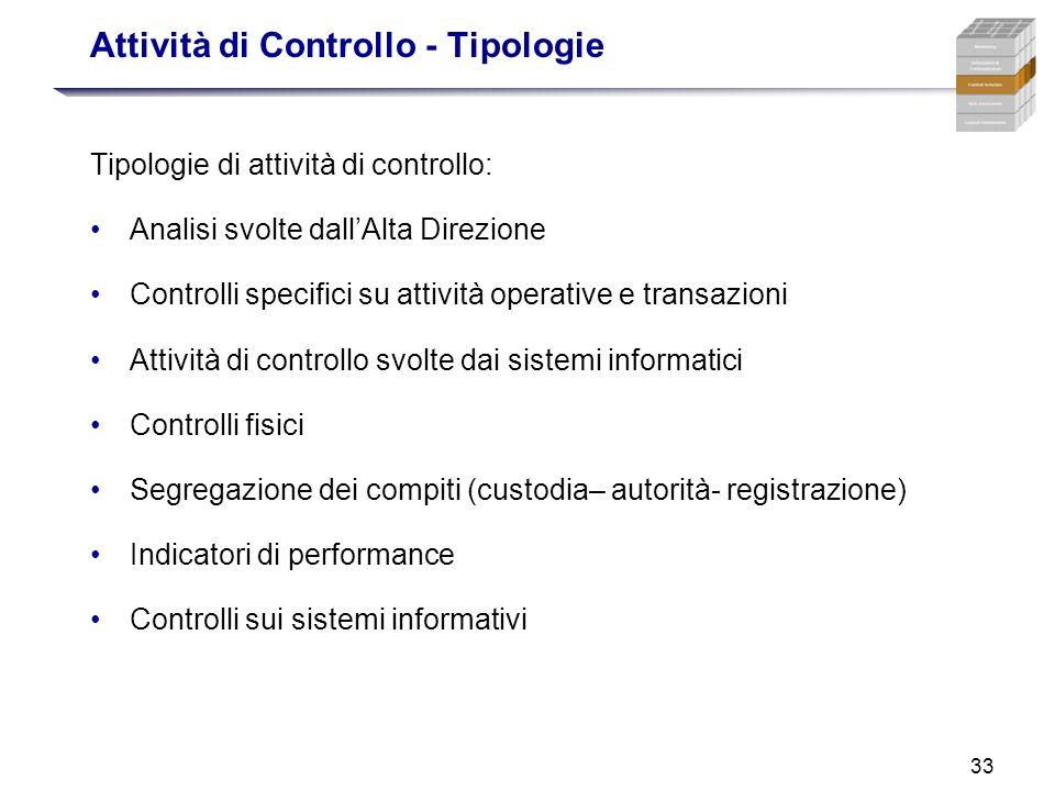 33 Attività di Controllo - Tipologie Tipologie di attività di controllo: Analisi svolte dallAlta Direzione Controlli specifici su attività operative e