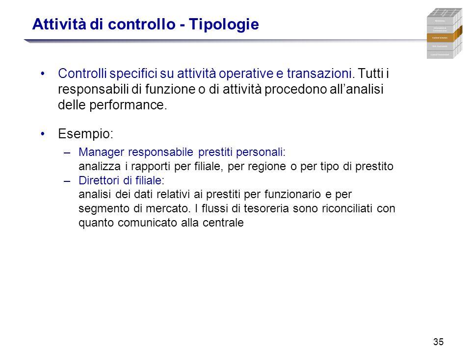35 Attività di controllo - Tipologie Controlli specifici su attività operative e transazioni. Tutti i responsabili di funzione o di attività procedono