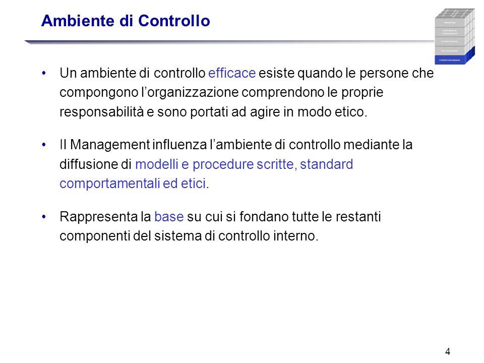 4 Ambiente di Controllo Un ambiente di controllo efficace esiste quando le persone che compongono lorganizzazione comprendono le proprie responsabilit