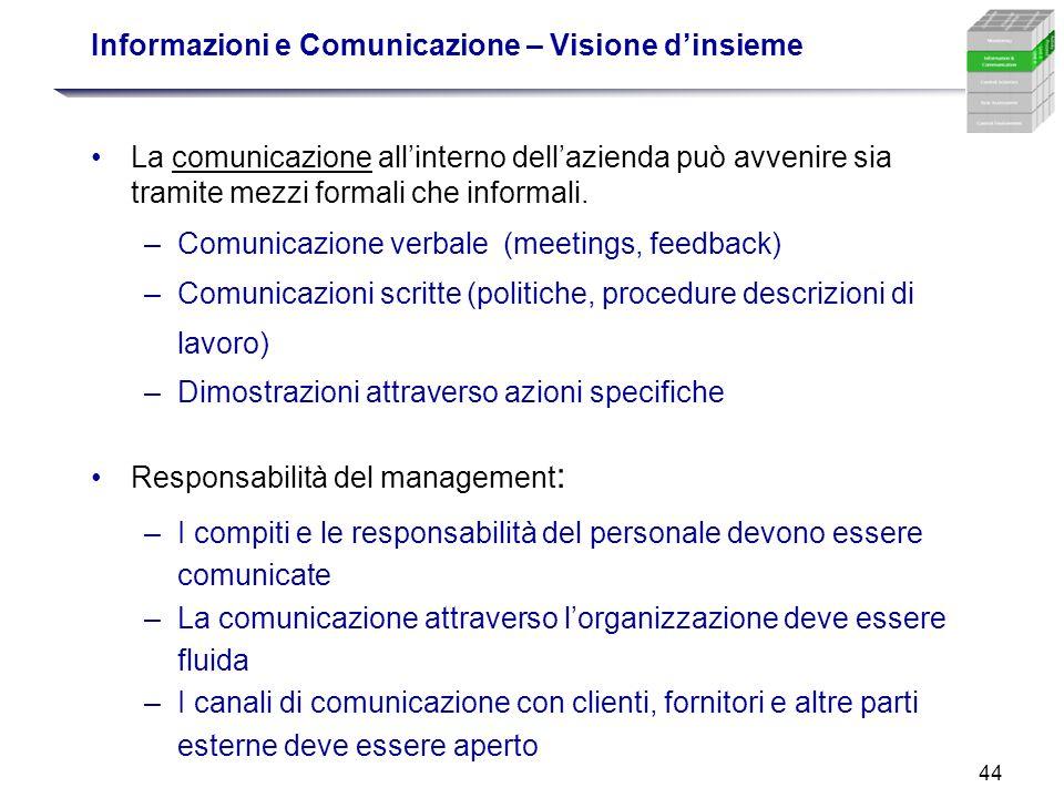44 Informazioni e Comunicazione – Visione dinsieme La comunicazione allinterno dellazienda può avvenire sia tramite mezzi formali che informali. –Comu