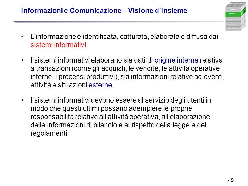 45 Informazioni e Comunicazione – Visione dinsieme Linformazione è identificata, catturata, elaborata e diffusa dai sistemi informativi. I sistemi inf