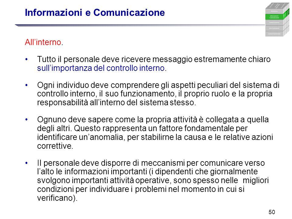 50 Informazioni e Comunicazione Allinterno. Tutto il personale deve ricevere messaggio estremamente chiaro sullimportanza del controllo interno. Ogni
