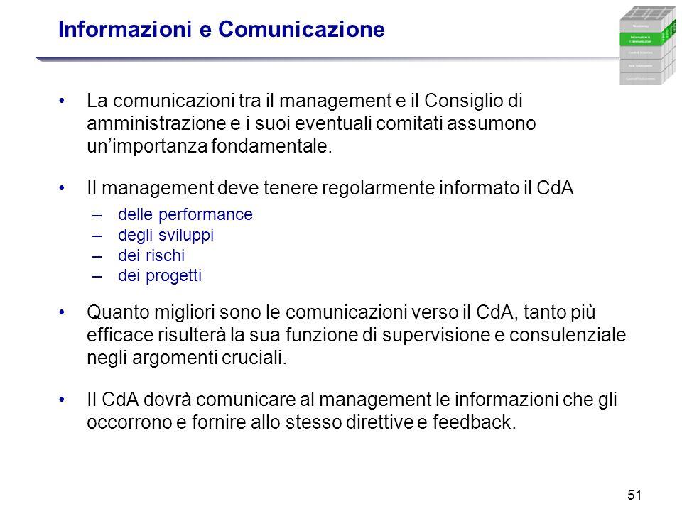 51 Informazioni e Comunicazione La comunicazioni tra il management e il Consiglio di amministrazione e i suoi eventuali comitati assumono unimportanza