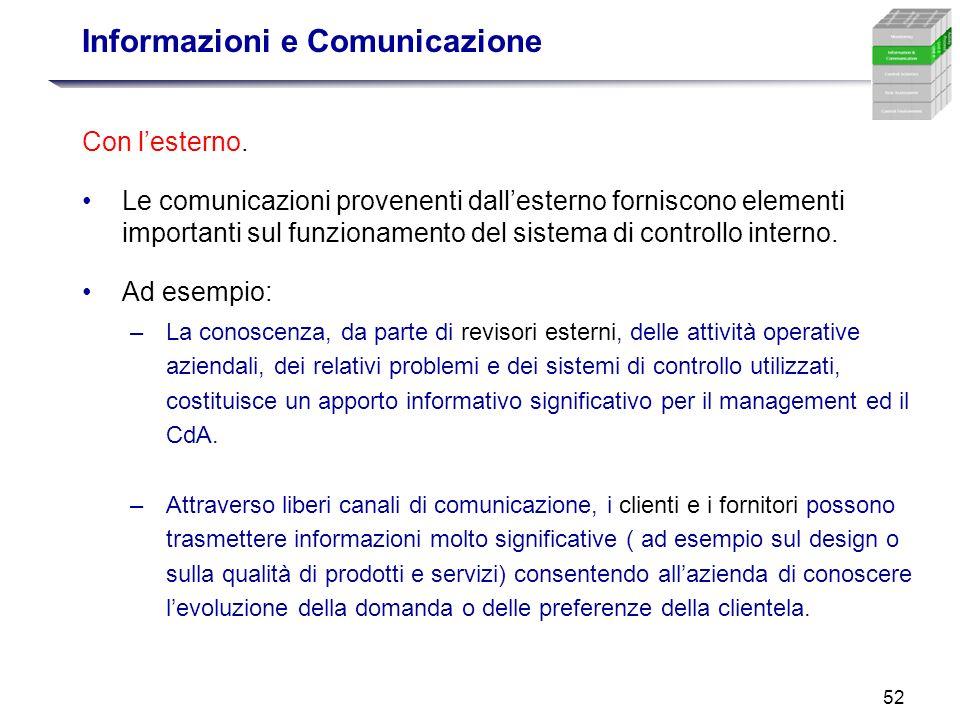 52 Informazioni e Comunicazione Con lesterno. Le comunicazioni provenenti dallesterno forniscono elementi importanti sul funzionamento del sistema di