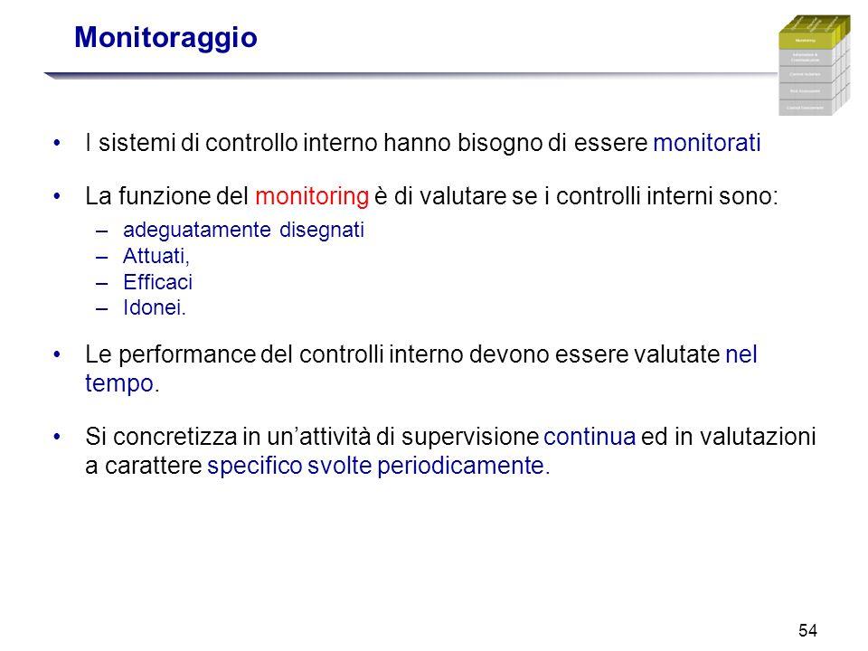 54 Monitoraggio I sistemi di controllo interno hanno bisogno di essere monitorati La funzione del monitoring è di valutare se i controlli interni sono