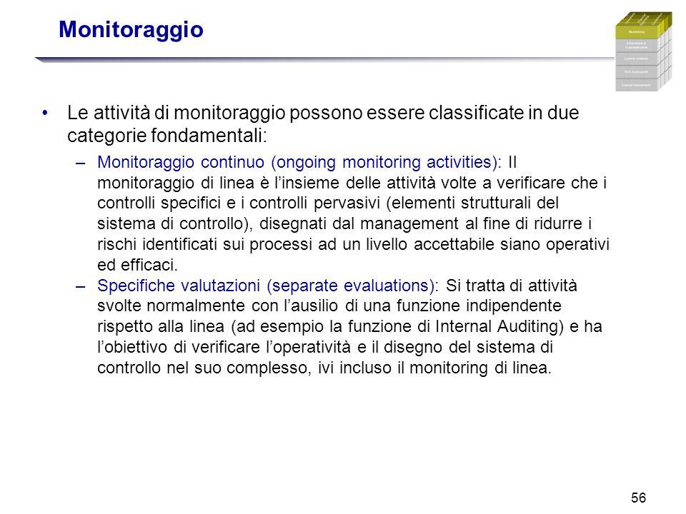 56 Monitoraggio Le attività di monitoraggio possono essere classificate in due categorie fondamentali: –Monitoraggio continuo (ongoing monitoring acti