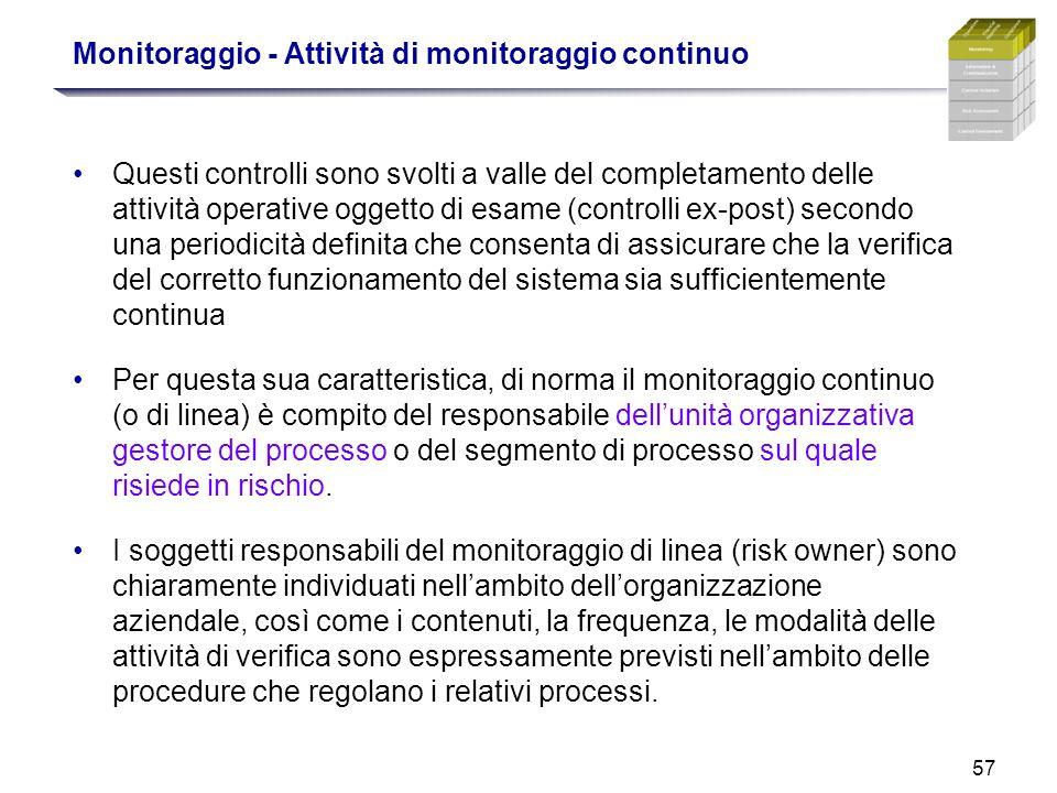 57 Monitoraggio - Attività di monitoraggio continuo Questi controlli sono svolti a valle del completamento delle attività operative oggetto di esame (