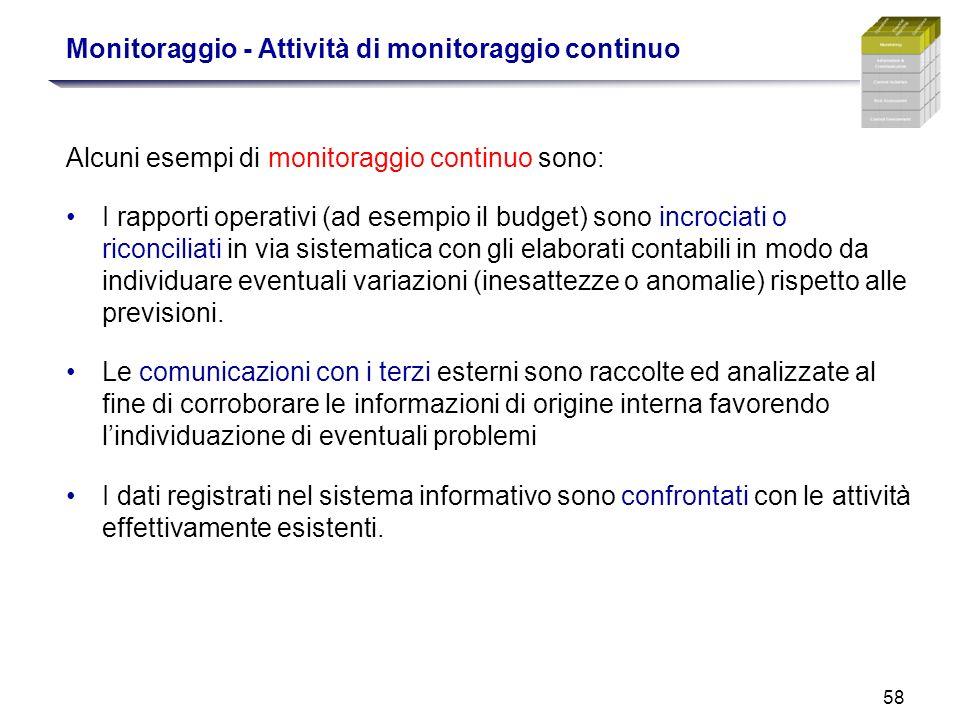 58 Monitoraggio - Attività di monitoraggio continuo Alcuni esempi di monitoraggio continuo sono: I rapporti operativi (ad esempio il budget) sono incr