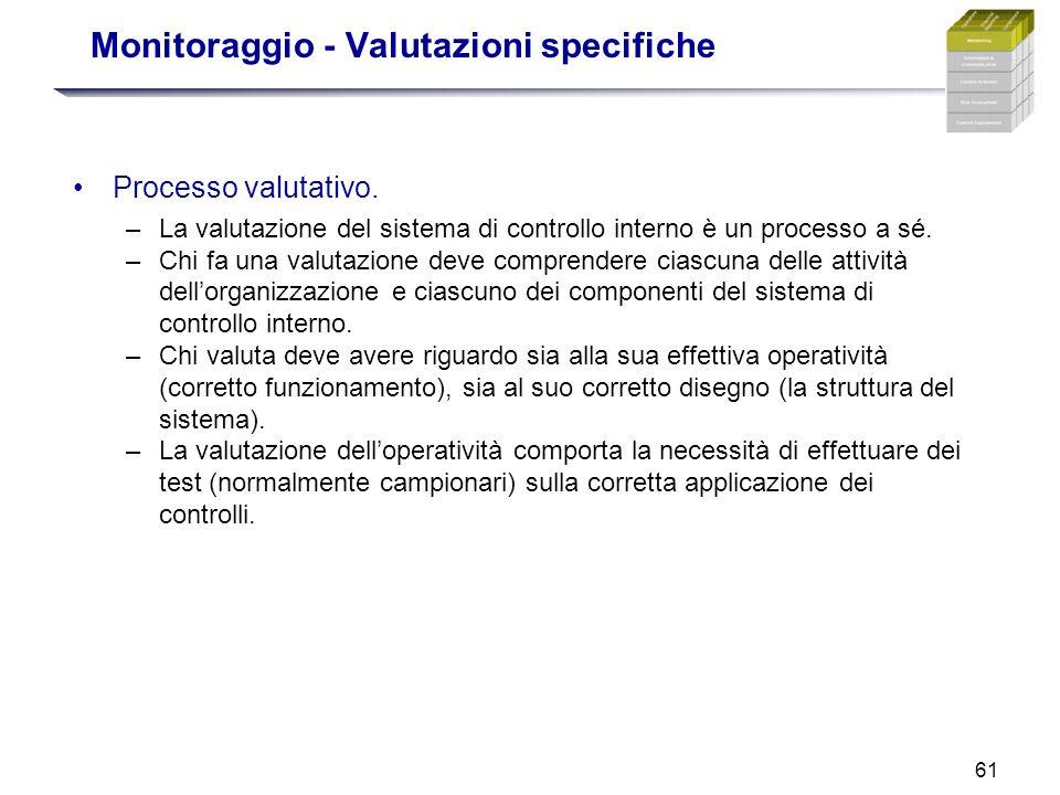 61 Monitoraggio - Valutazioni specifiche Processo valutativo. –La valutazione del sistema di controllo interno è un processo a sé. –Chi fa una valutaz