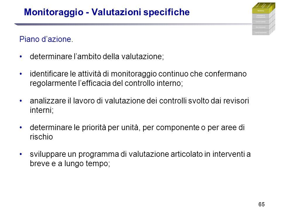 65 Monitoraggio - Valutazioni specifiche Piano dazione. determinare lambito della valutazione; identificare le attività di monitoraggio continuo che c