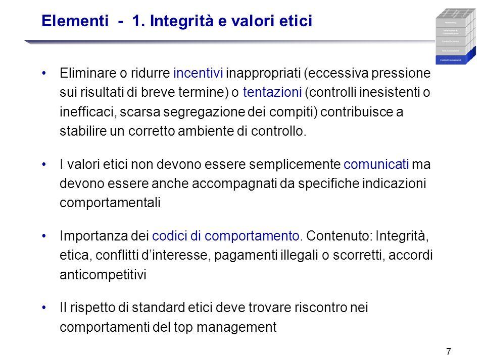 7 Elementi - 1. Integrità e valori etici Eliminare o ridurre incentivi inappropriati (eccessiva pressione sui risultati di breve termine) o tentazioni