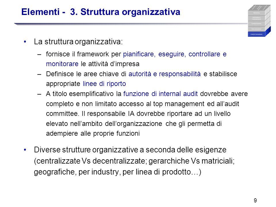 9 Elementi - 3. Struttura organizzativa La struttura organizzativa: –fornisce il framework per pianificare, eseguire, controllare e monitorare le atti