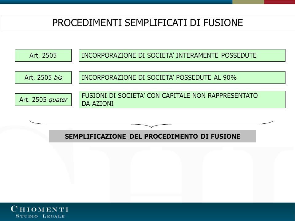 Art. 2505 bisINCORPORAZIONE DI SOCIETA POSSEDUTE AL 90% Art. 2505INCORPORAZIONE DI SOCIETA INTERAMENTE POSSEDUTE SEMPLIFICAZIONE DEL PROCEDIMENTO DI F