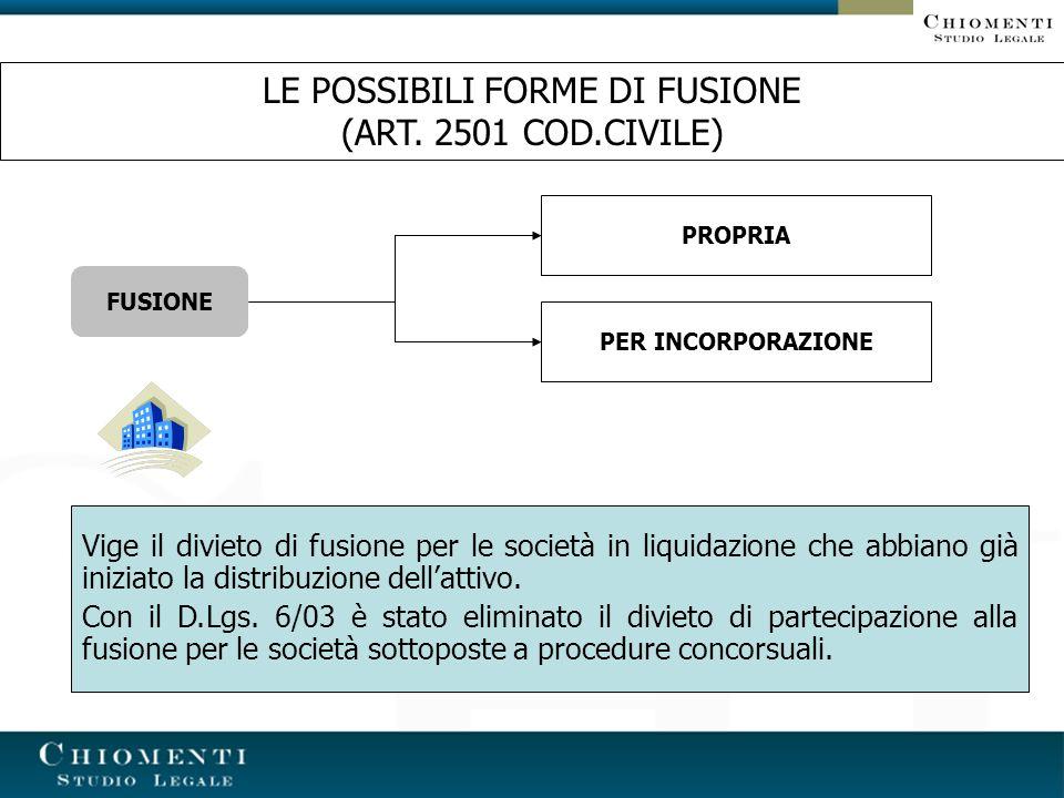 LE POSSIBILI FORME DI FUSIONE (ART. 2501 COD.CIVILE) FUSIONE PROPRIA PER INCORPORAZIONE Vige il divieto di fusione per le società in liquidazione che
