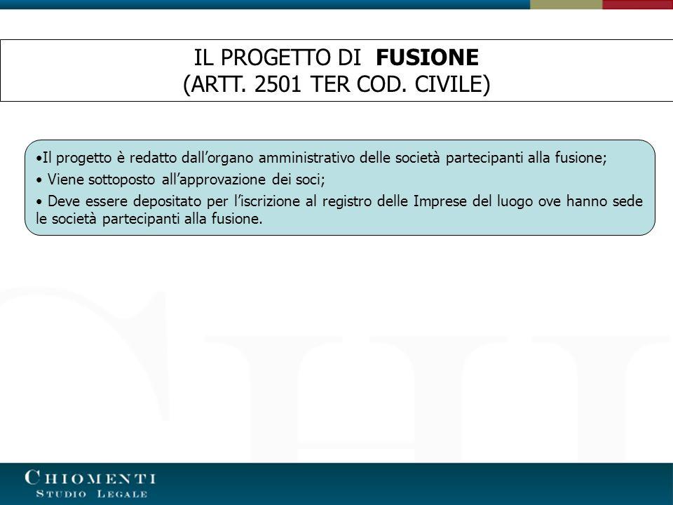 Art.2505 bisINCORPORAZIONE DI SOCIETA POSSEDUTE AL 90% Art.