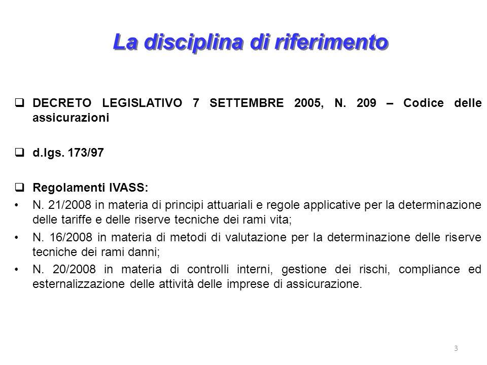La disciplina di riferimento DECRETO LEGISLATIVO 7 SETTEMBRE 2005, N. 209 – Codice delle assicurazioni d.lgs. 173/97 Regolamenti IVASS: N. 21/2008 in