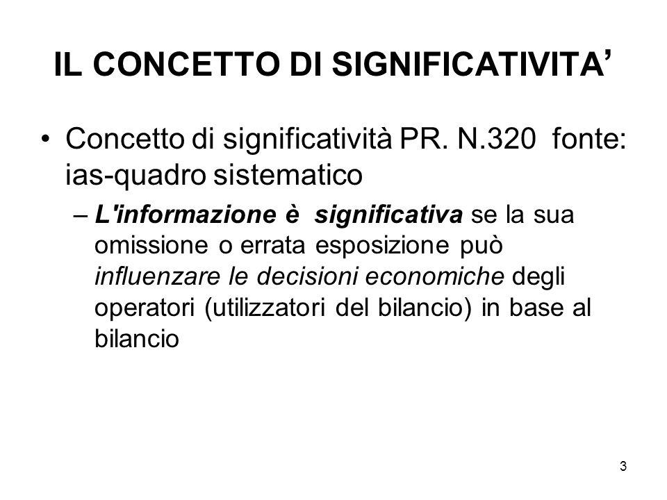 3 IL CONCETTO DI SIGNIFICATIVITA Concetto di significatività PR. N.320 fonte: ias-quadro sistematico –L'informazione è significativa se la sua omissio