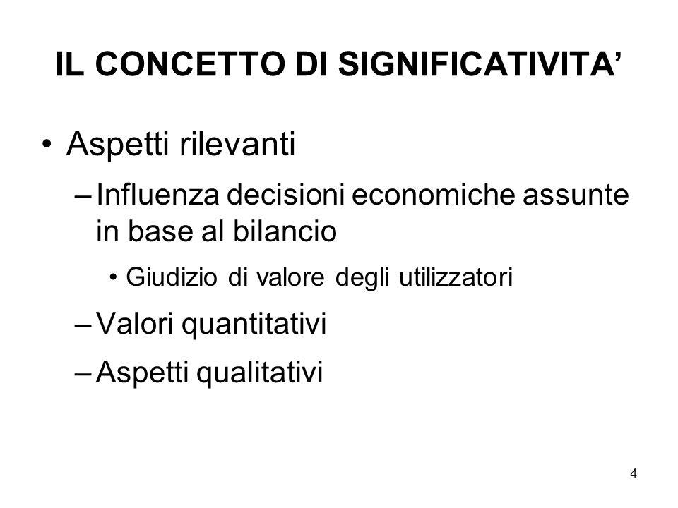 4 IL CONCETTO DI SIGNIFICATIVITA Aspetti rilevanti –Influenza decisioni economiche assunte in base al bilancio Giudizio di valore degli utilizzatori –