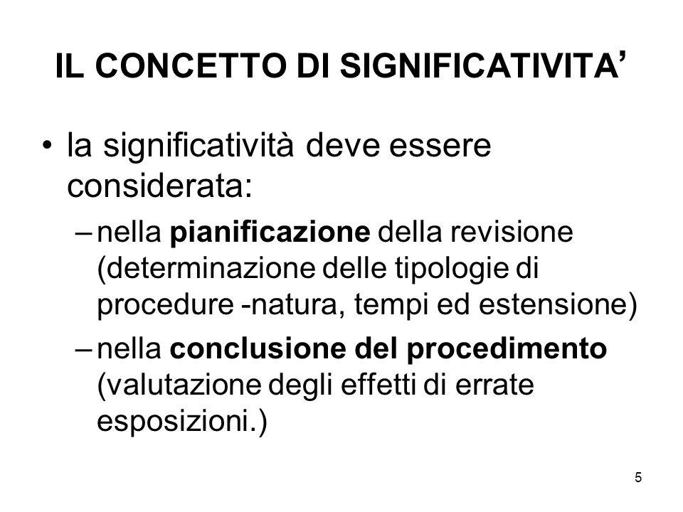 6 IL CONCETTO DI SIGNIFICATIVITA Pianificazione della revisione –Effettuata in funzione di un livello accettabile di significatività per individuare significative errate esposizioni (include anche un aspetto qualitativo; ad es.