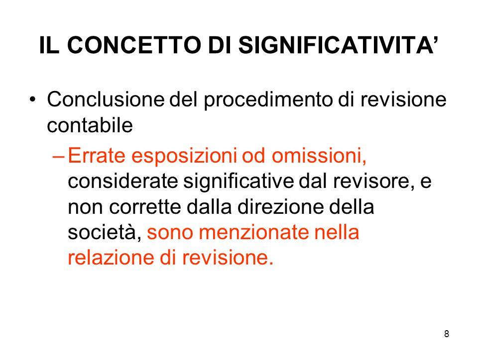 8 IL CONCETTO DI SIGNIFICATIVITA Conclusione del procedimento di revisione contabile –Errate esposizioni od omissioni, considerate significative dal r