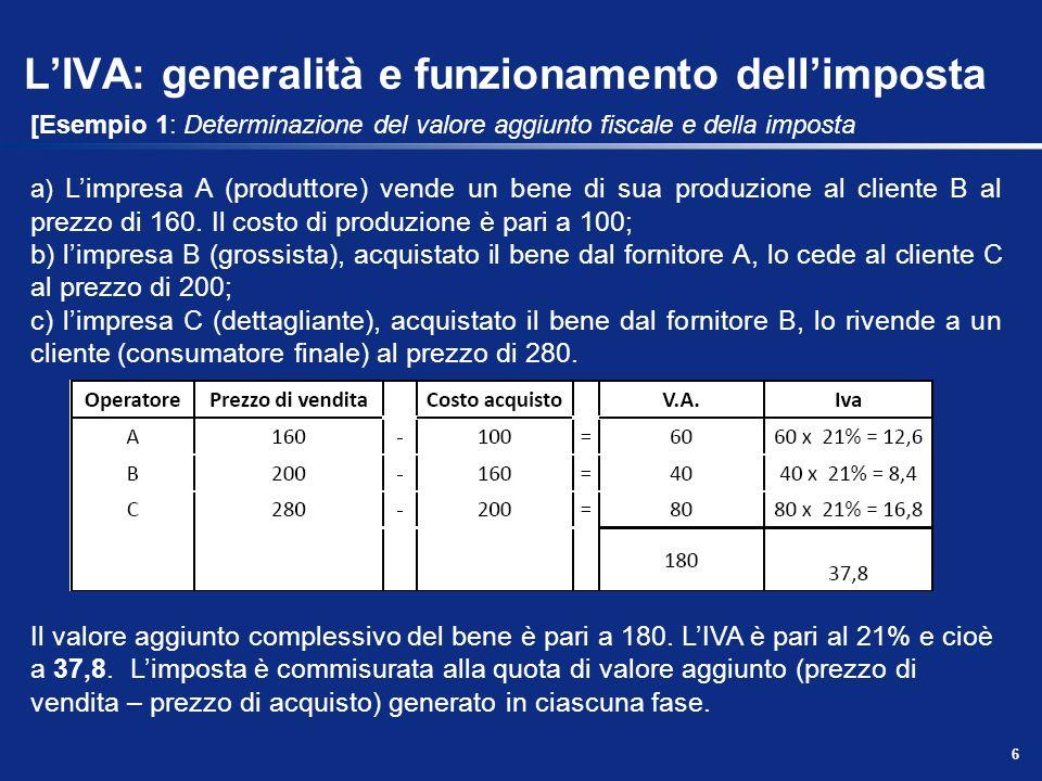 LIVA: generalità e funzionamento dellimposta 6 [Esempio 1: Determinazione del valore aggiunto fiscale e della imposta a) Limpresa A (produttore) vende un bene di sua produzione al cliente B al prezzo di 160.