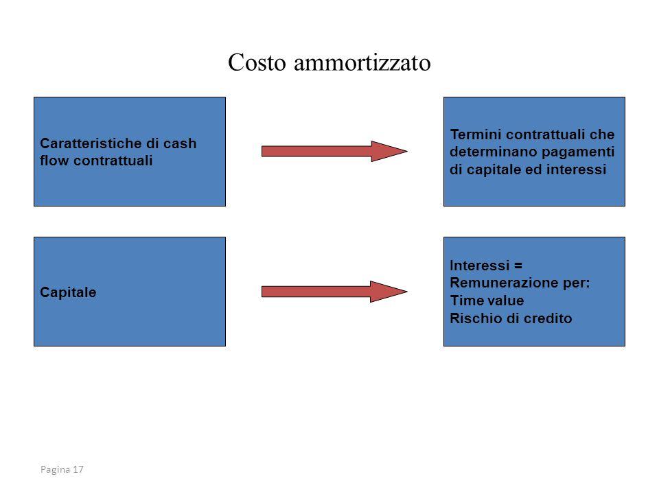 Pagina 17 Costo ammortizzato Caratteristiche di cash flow contrattuali Capitale Termini contrattuali che determinano pagamenti di capitale ed interess