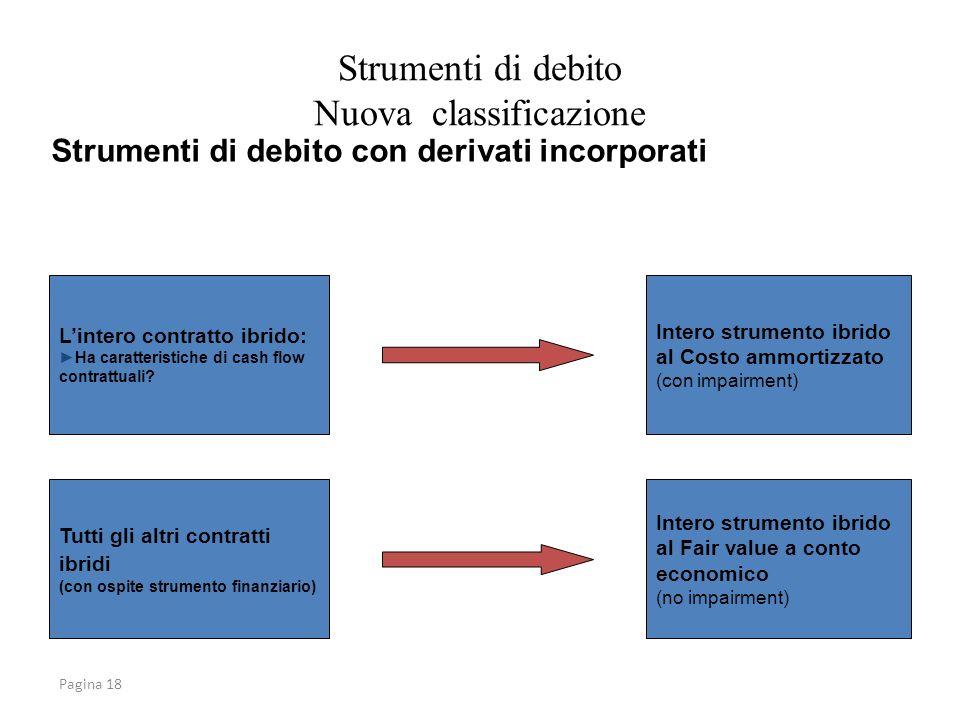 Pagina 18 Strumenti di debito Nuova classificazione Strumenti di debito con derivati incorporati Lintero contratto ibrido: Ha caratteristiche di cash