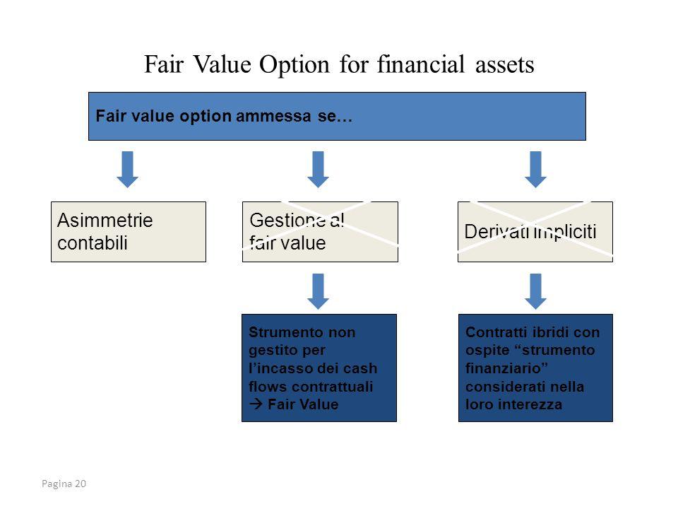 Pagina 20 Fair Value Option for financial assets Fair value option ammessa se… Asimmetrie contabili Gestione al fair value Derivati impliciti Strument