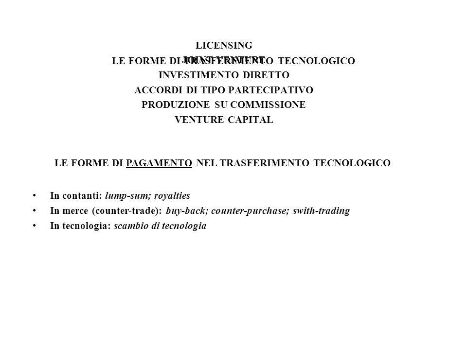 LE FORME DI TRASFERIMENTO TECNOLOGICO LICENSING JOINT VENTURE INVESTIMENTO DIRETTO ACCORDI DI TIPO PARTECIPATIVO PRODUZIONE SU COMMISSIONE VENTURE CAP