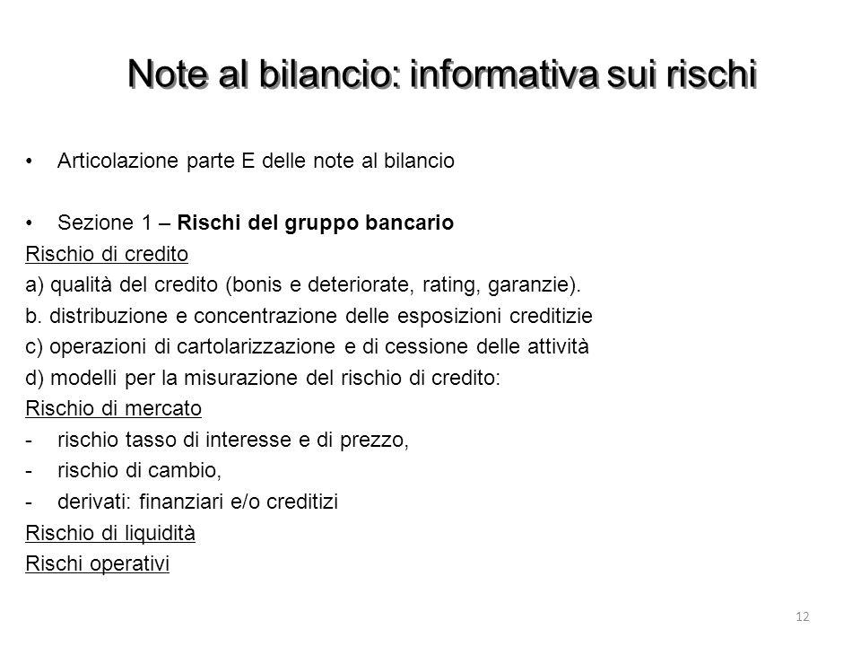 Note al bilancio: informativa sui rischi Articolazione parte E delle note al bilancio Sezione 1 – Rischi del gruppo bancario Rischio di credito a) qua