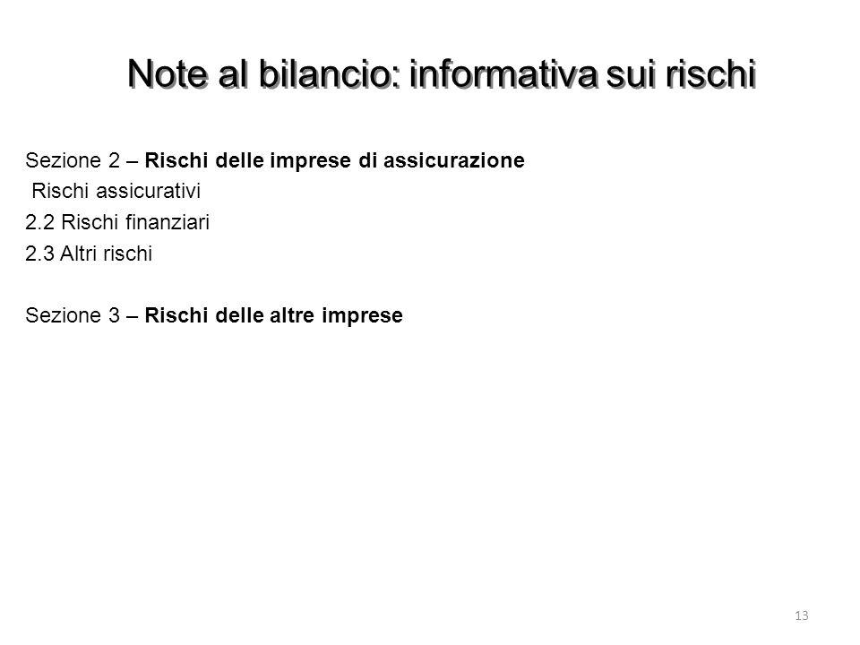 Note al bilancio: informativa sui rischi Sezione 2 – Rischi delle imprese di assicurazione Rischi assicurativi 2.2 Rischi finanziari 2.3 Altri rischi