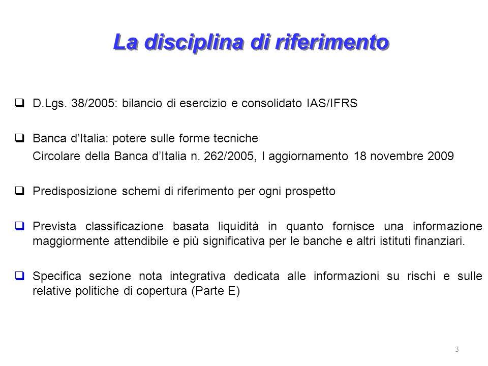 La disciplina di riferimento D.Lgs. 38/2005: bilancio di esercizio e consolidato IAS/IFRS Banca dItalia: potere sulle forme tecniche Circolare della B