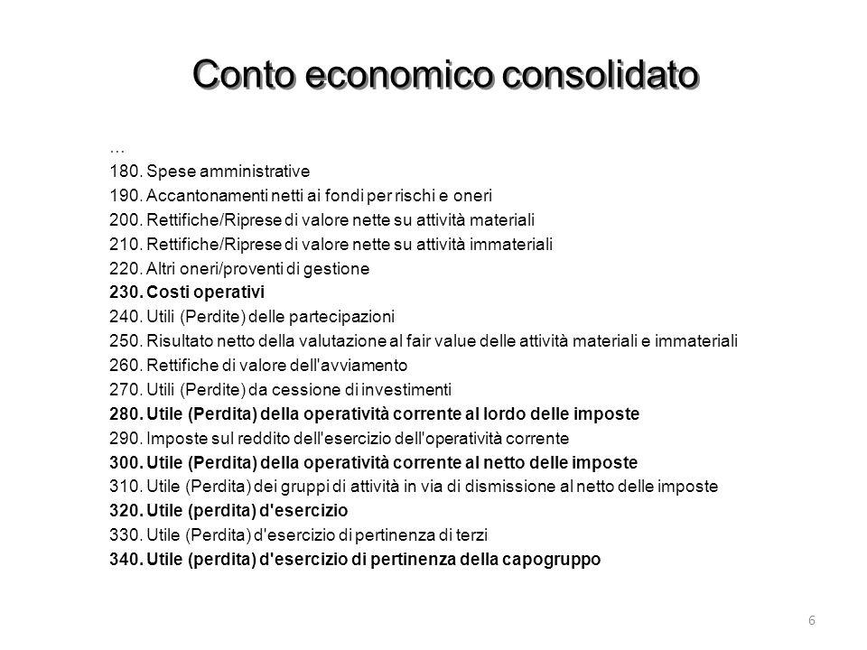 Conto economico consolidato 6 … 180. Spese amministrative 190. Accantonamenti netti ai fondi per rischi e oneri 200. Rettifiche/Riprese di valore nett