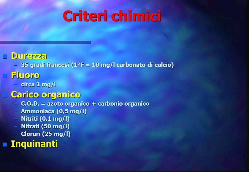 Criteri chimici n Durezza –35 gradi francesi (1°F = 10 mg/l carbonato di calcio) n Fluoro –circa 1 mg/l n Carico organico –C.O.D. = azoto organico + c