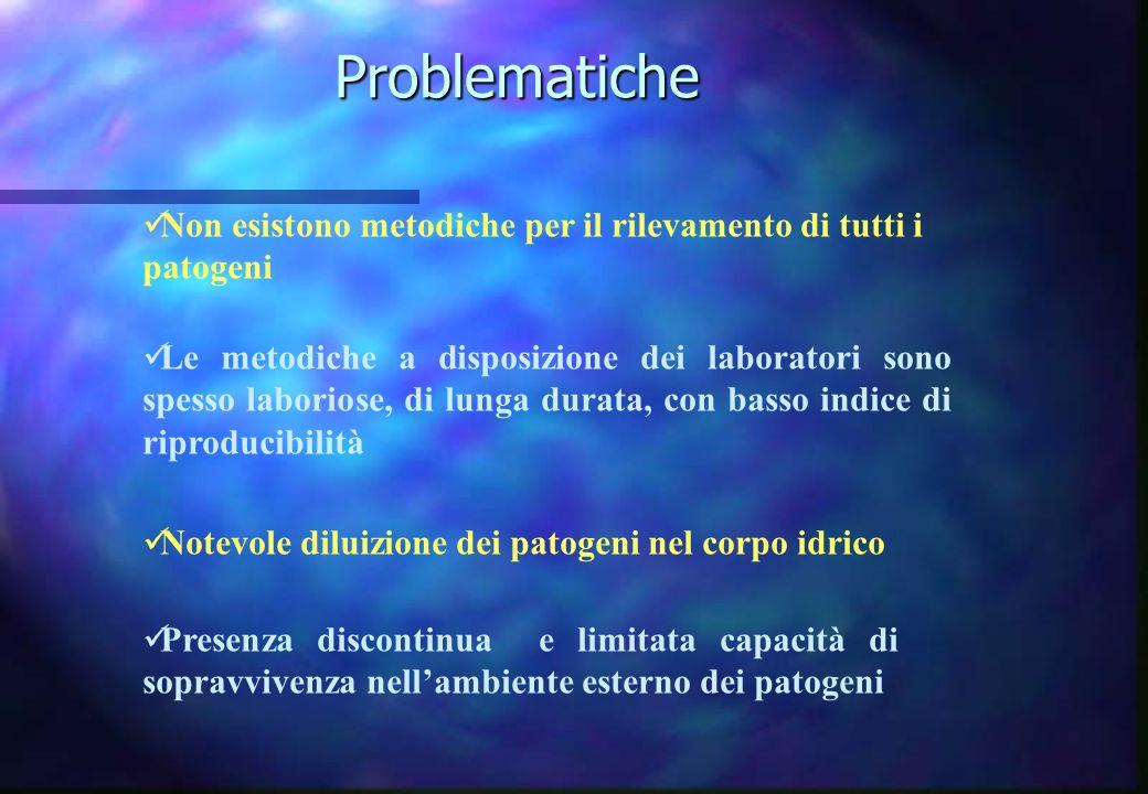 Non esistono metodiche per il rilevamento di tutti i patogeni Le metodiche a disposizione dei laboratori sono spesso laboriose, di lunga durata, con b