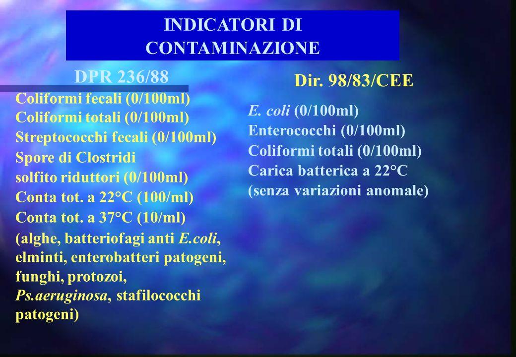 INDICATORI DI CONTAMINAZIONE DPR 236/88 Coliformi fecali (0/100ml) Coliformi totali (0/100ml) Streptococchi fecali (0/100ml) Spore di Clostridi solfit